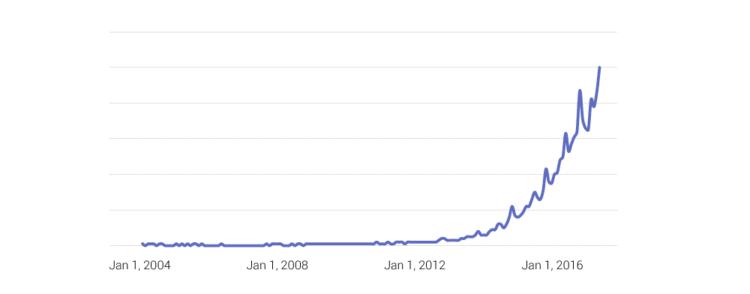 """Vartotojų """"čia ir dabar"""" – iššūkiai, su kuriais susiduria e-komercija"""